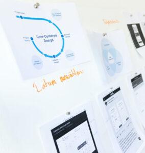 Zertifizierungen und Prozesse für Unternehmen